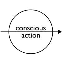 Conscious Action